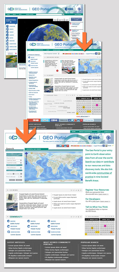 The development of the new GEO Portal design
